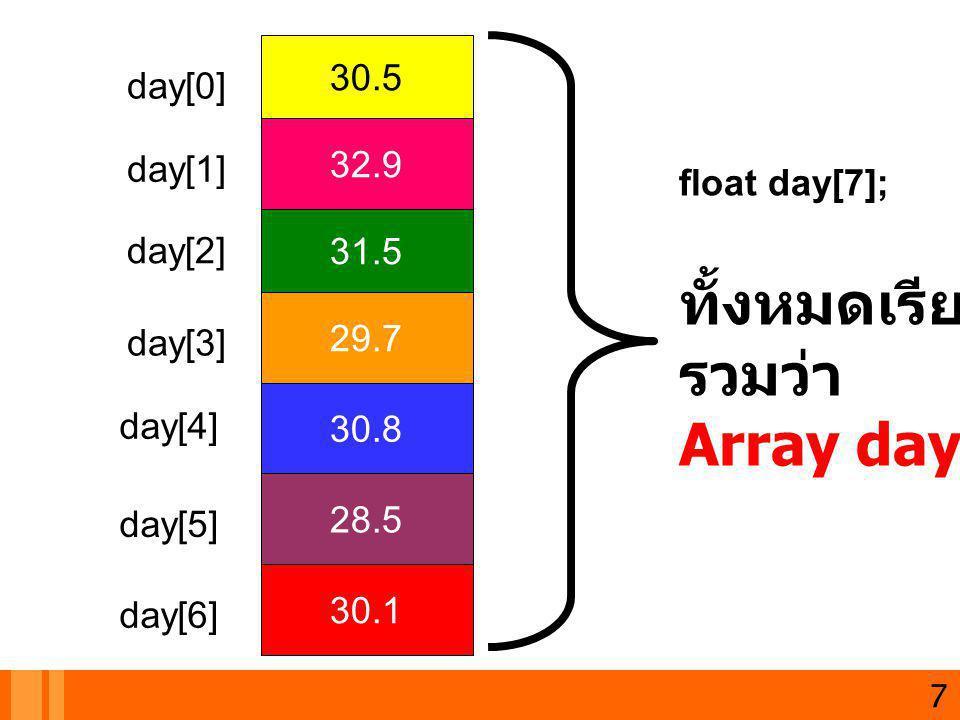 ทั้งหมดเรียก รวมว่า Array day 30.5 day[0] 32.9 day[1] float day[7];